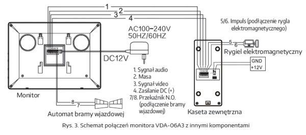 WIDEODOMOFON EURA VDP-12A3 TYTAN CZARNY schemat podłączenia